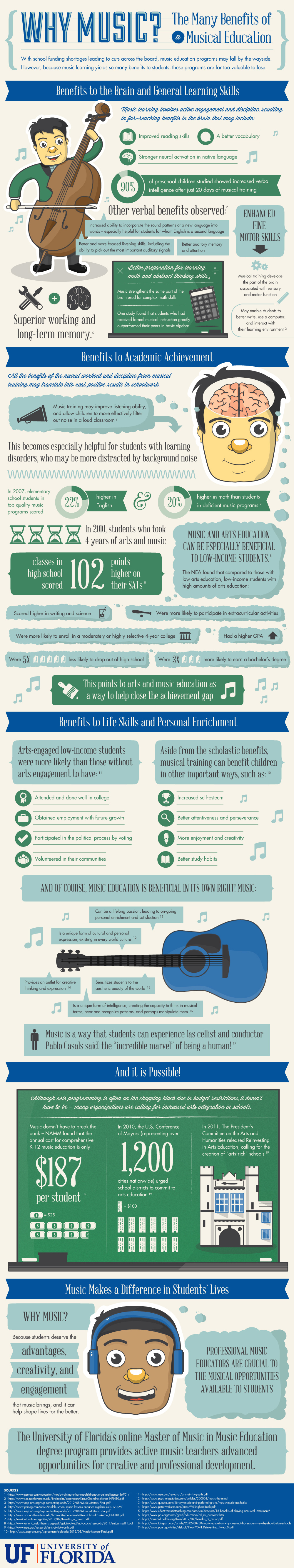 WHY TEACH MUSIC - courtesy of the University of Florida